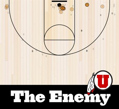 Utah_team_medium