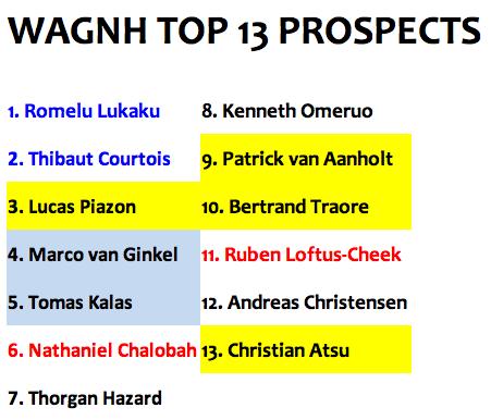 Vitesseprospects_medium