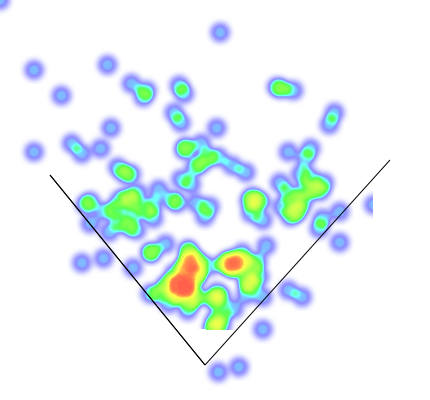 Connor_harrell_heatmap_medium