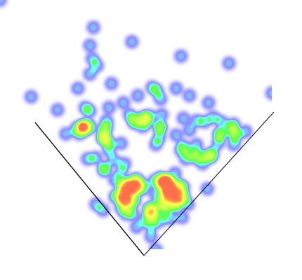 Will_clinard_heatmap_medium