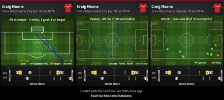 Craig_noone_medium