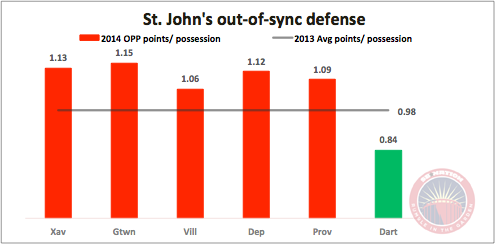 Defense St. John's