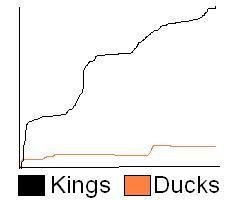 Ducks_kings_fenwick_sketch_cropped_medium