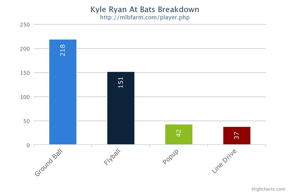 Kyle_ryan_medium