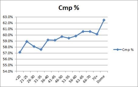 Cmp_medium