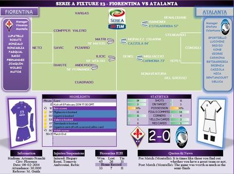W23_fiorentina_vs_atalanta_medium