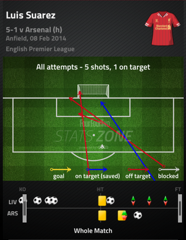 Suarez_shots_medium