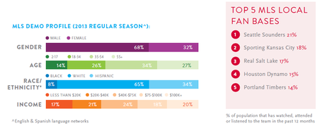 Nielsen_2013_sports_medium