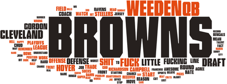 Top_100_-_rbrowns_most_used_words_for_the_2013_season_-_imgur_medium
