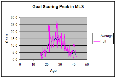 Peak_scoring_graph_medium