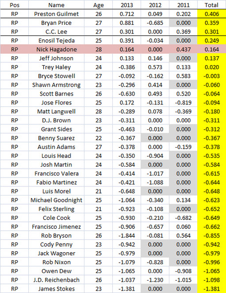2014_ptm_-_relief_pitchers_medium