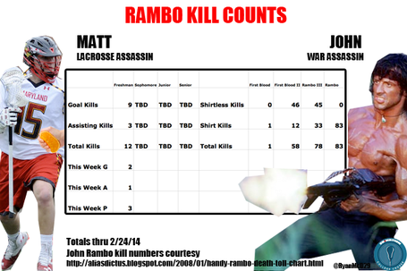 Rambokillcount2014-3_medium
