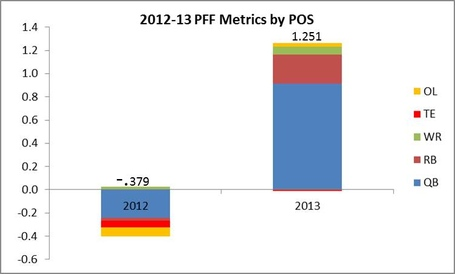 Chart2_jaym_pos_2012_13_no_100_medium