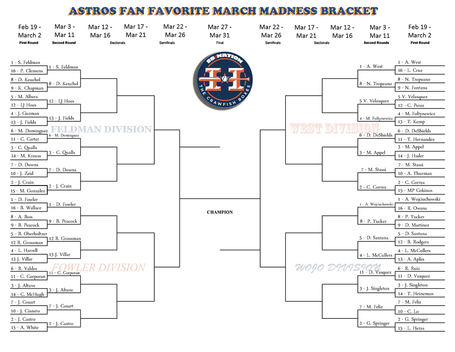 Rd2-64-team-bracket-page-2014_medium