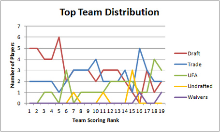 Top_teams_raw_medium