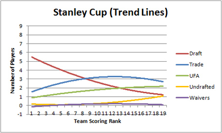 Stanley_cup_trends_medium