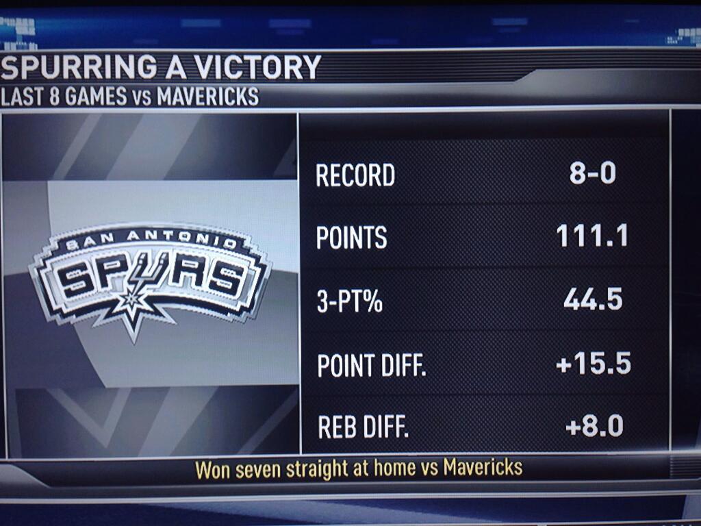 Spurs-mavs