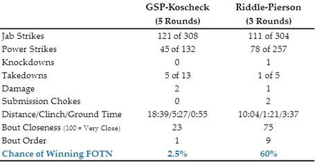 Analytics_-_fotn_-_gsp-koscheck_table__full__medium