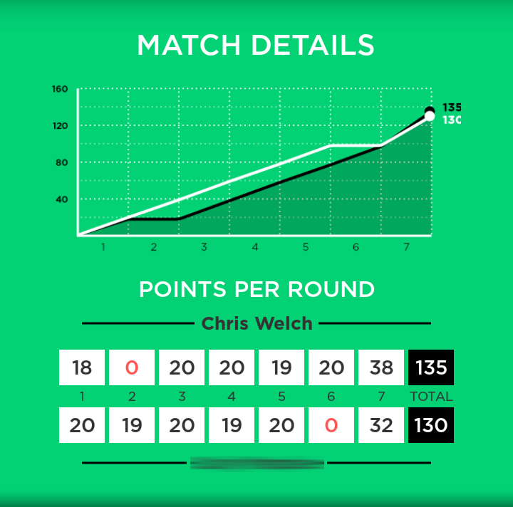 Quizup1