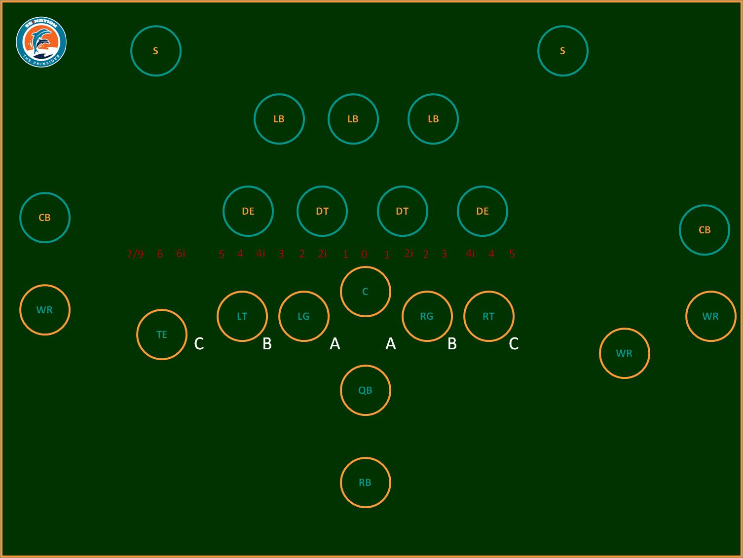 Football play chart template