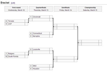 Aac_tournament_bracket_medium