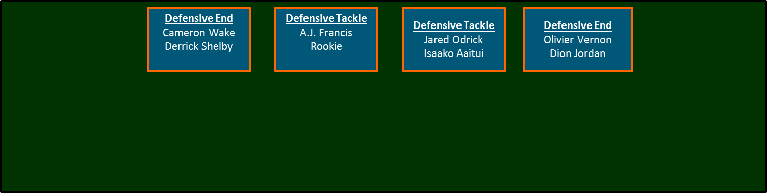 Depth_chart_-_defensive_line
