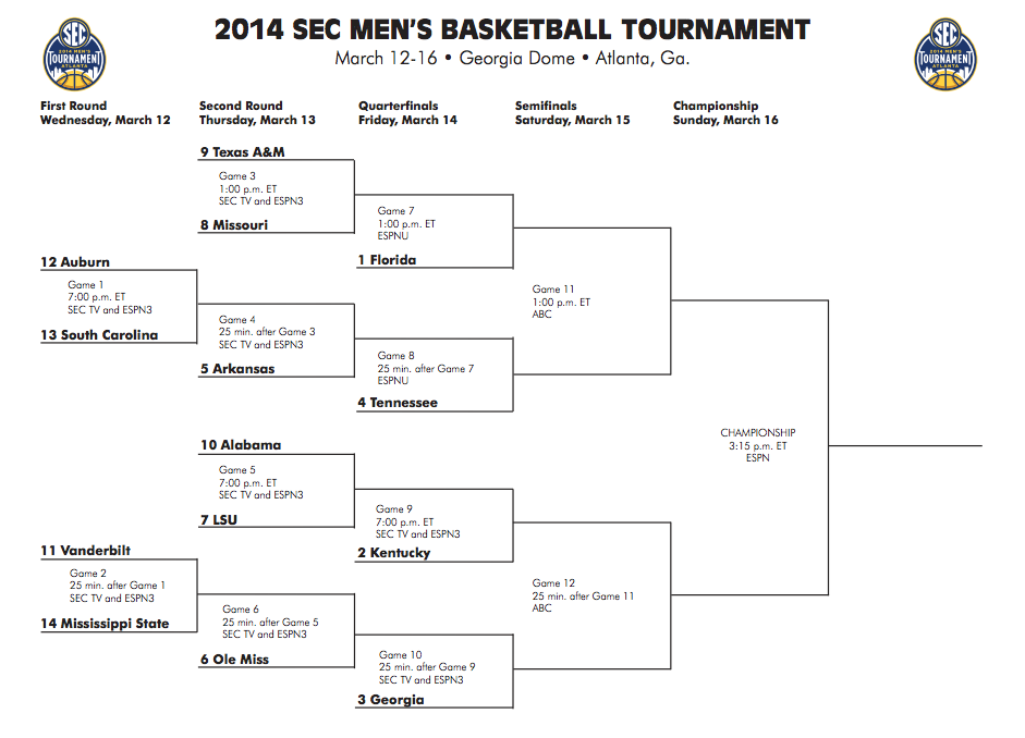 SEC Tournament 2014 bracket: Florida the top seed with ...