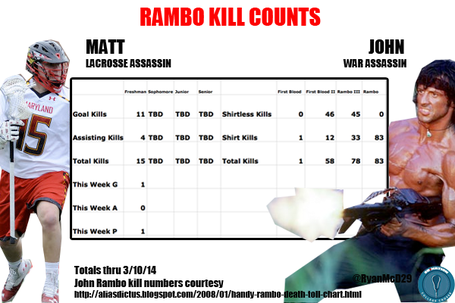 Rambokillcount2014-5_medium