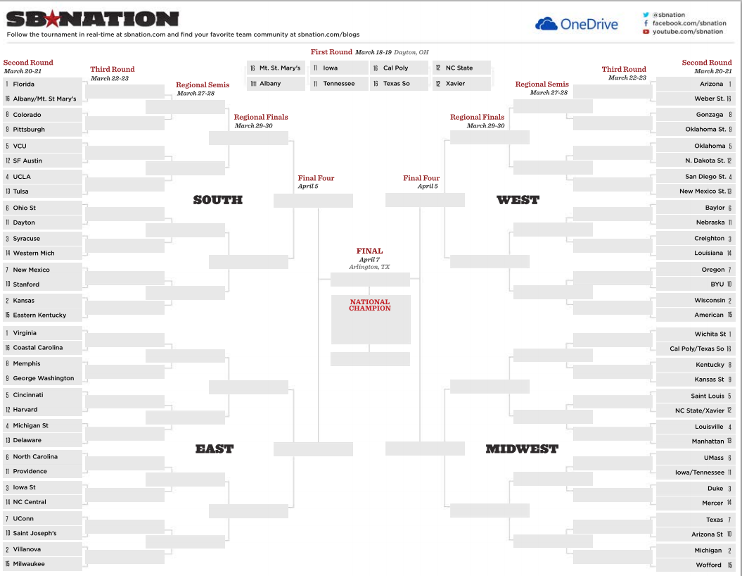 March Madness Bracket march madness 2014 bracket: full ncaa tournament ...
