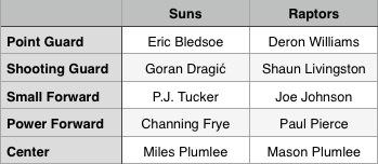 Suns-nets_lineups_medium