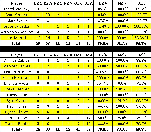 Devils_flyers_game_66_passing_1