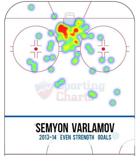 Varlamov_es_medium