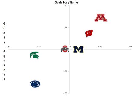 Goals_chart_medium