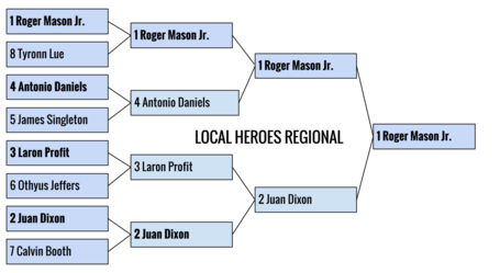 Local_heroes_bracket_medium