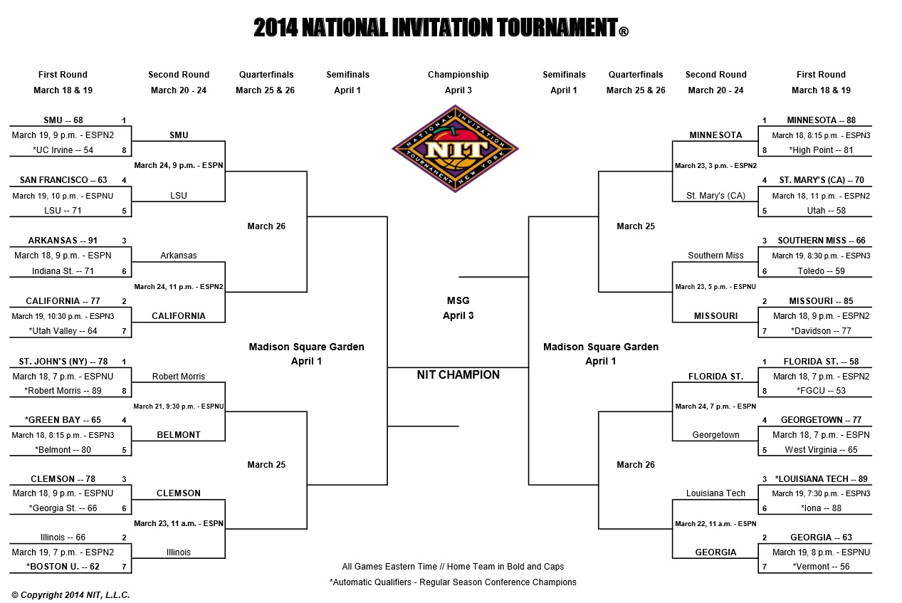 2014 NIT bracket and schedule: Robert Morris and Belmont open the NIT