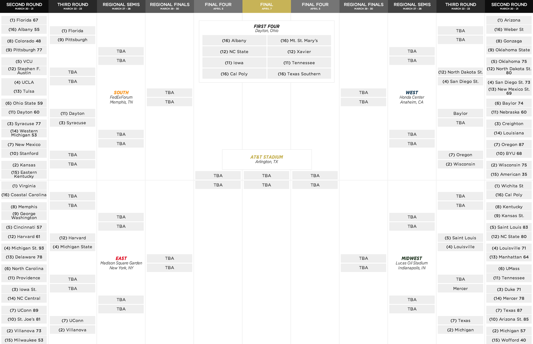 Displaying 16> Images For - March Madness 2014 Schedule...