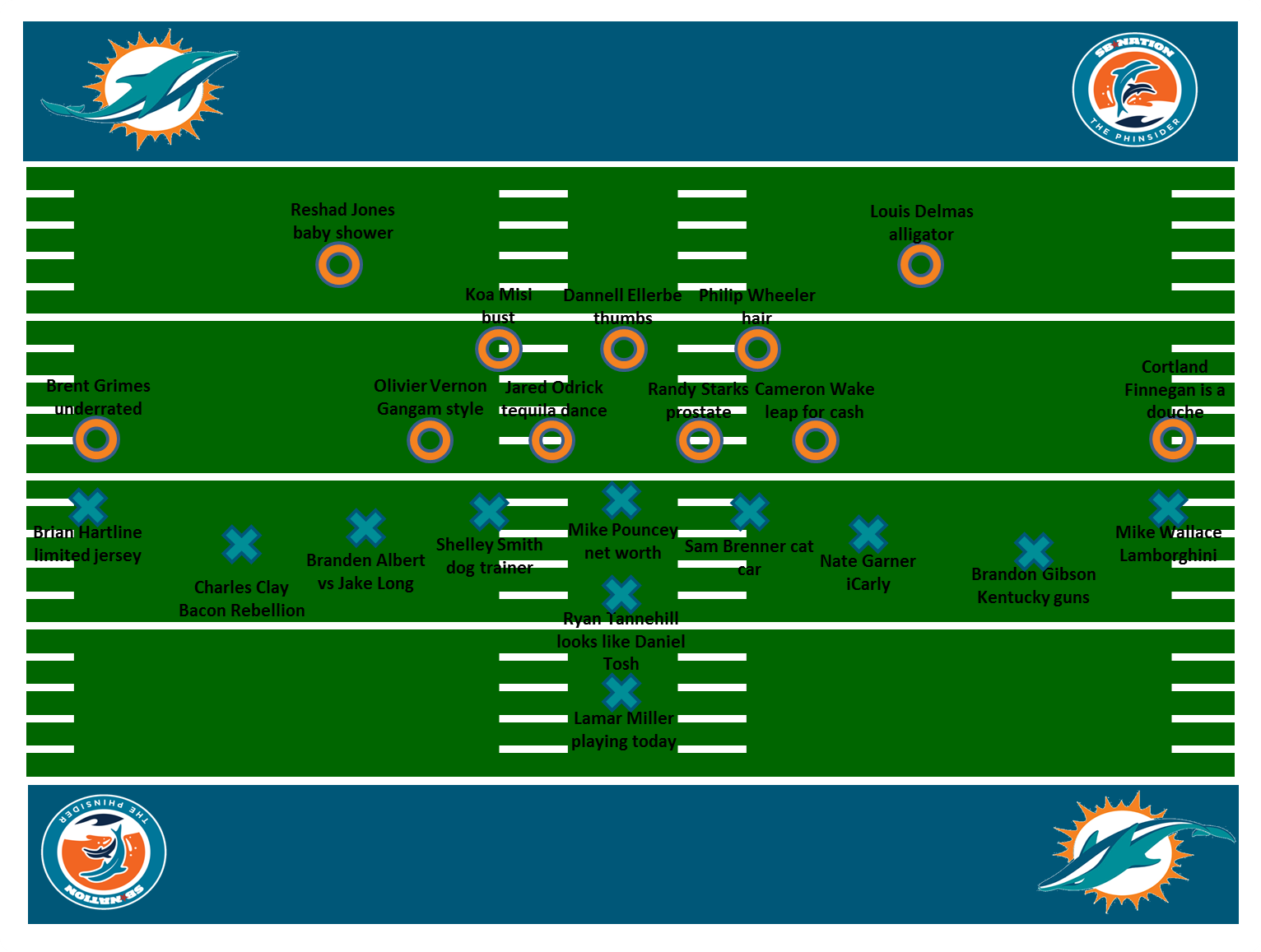 Dolphins_starting_lineup_google