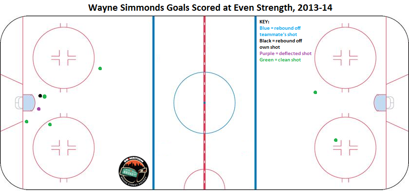 Simmonds_at_ev_medium