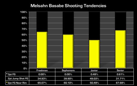 Basabe_shots_medium