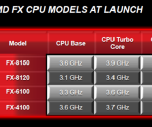 AMD FX CPU lineup