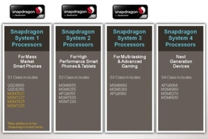 8-3-11-snapdragonbranding_medium