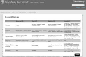 BlackBerry App World Ratings