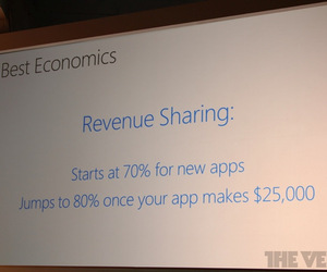 Windows Store app revenue share 1024