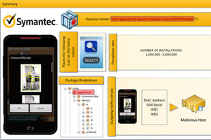 Symantec Android.Counterclank