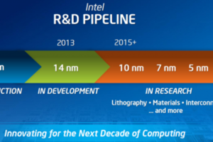 Intel 14nm Roadmap