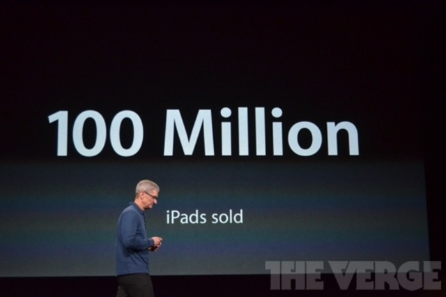 ipad 100 million