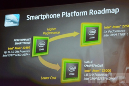 intel atom roadmap 2 560