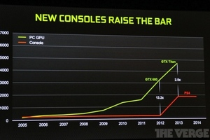 Nvidia raising bar e3 2013 consoles stock 1020