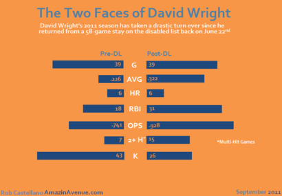 Wright2seasons