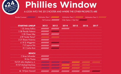 Phillies-window-sm